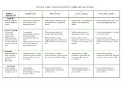 Critical Thinking Assessment Resources descriptive essay rubric high school