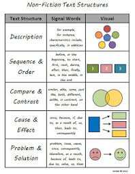 cause and effect visual text structure cause and effect lessons tes teach