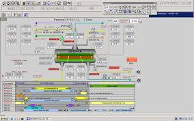 Содержание Рисунок 1 АСУ реакторного блока