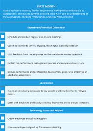Sample Checklist In Word Employeerding Checklist Word For Managers Sample New Excel Job