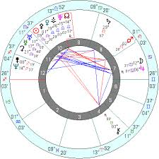Where Is Chiron In My Chart Chiron The Mature Spiritual Warrior