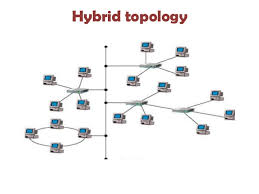 physical topology hybrid topology network topology tutorials 101 hybrid topology pdf at Hybrid Network Diagram