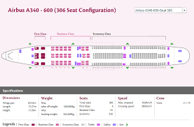 Airbus A340 Jet Seating Chart Qatar Airways Airlines Airbus A340 600 Aircraft Seating