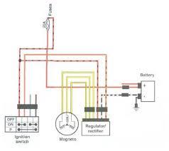 index of verslagen circuits