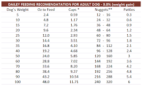 37 Methodical Average Cat Weight Chart