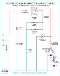 walk in cooler wiring diagram defroster wiring diagram libraries refrigerator defrost timer wiring diagram lovely intermaticrefrigerator defrost timer wiring diagram unique whirlpool refrigerator wiring diagram