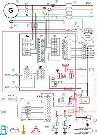 stamford generator wiring diagram with template 68810 linkinx com Stamford Generator Wiring Diagram medium size of ford stamford generator wiring diagram with schematic pics stamford generator wiring diagram with stamford alternator wiring diagram