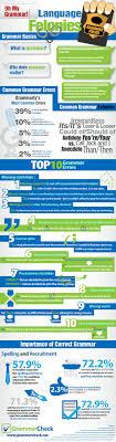 Best 25 English Grammar Correction Ideas On Pinterest Grammar