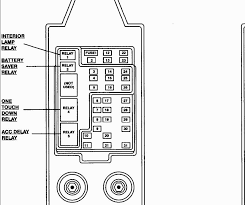 99 ford f150 fuse box diagram ford f150 99 ford f150 fuse box diagram 5