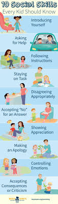 best images about positive parenting enabling ten skills i m definitely teaching my