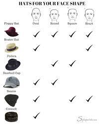 Hats That Suit You Style A Pastiche