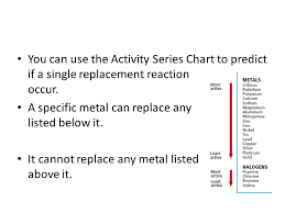 How To Use Activity Series To Predict Reactions Buranchem