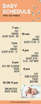 Ferber Sleep Chart Ferber Sleep Training Chart