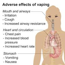 first time vaping side effects