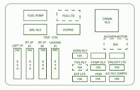 2003 impala fuse diagram wiring diagram expert 2003 impala fuse box diagram wiring diagram for you 2003 impala fuse block diagram 2003 impala fuse diagram