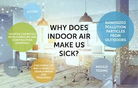 Image result for indoor air treatment