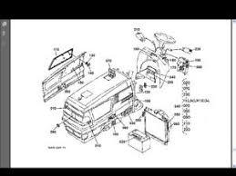 wire diagram for kubota g5200 wiring diagram g11 kubota g5200 parts diagram wiring diagrams kubota parts catalog manuals kubota g1800 hst manual diagram ebook