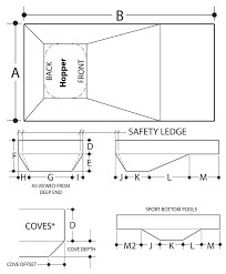 how to measure a swimming pool liner Inground Pool Diagram measuring inground vinyl pool liner inground pool diagram