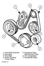 diagram for 1997 jeep wrangler serpentine belt fixya a c