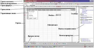 Реферат Электронные таблицы excel ru Рабочий лист