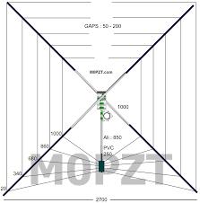 cobweb aerial m0pzt balun construction