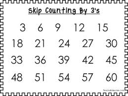 Counting By 3 Chart 9 Printable Black Border Skip Counting 2s Through 10s Wall Chart Posters