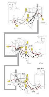 surprising cat5e cable wiring diagram ideas wiring schematic cat 6 wiring diagram at Cat5e Wiring Diagram