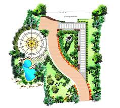 Plan A Garden Online Pool Small House Garden Ideas Villa Landscape Design Landscape