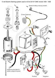 evinrude lark hp another wiring question page iboats 1956 evinrude lark 30hp another wiring question