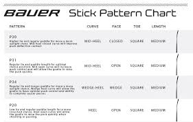 Ccm Goalie Stick Blade Chart Bauer Vapor X2 9 Junior Composite Goalie Stick White
