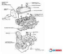 1992 honda civic engine diagram swengines engine diagram engine