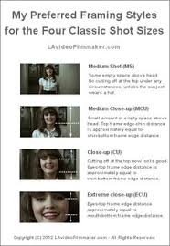 Exclusive: All the different film cuts and types of transitions ...