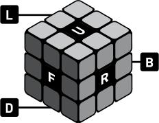 How To Solve A Rubiks Cube Nikdaum Com