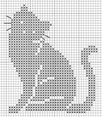 Cross Stitch Free Patterns Unique Crossstitchpatternsfree 48 Knitting Crochet Dıy Craft