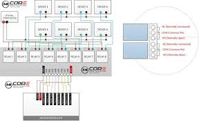 wiring 8 channel optocoupler relay module 14core com 8 channel relay module wiring pinout diagram optocoupler