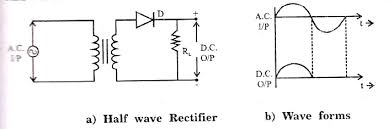 circuit diagram rectifier wiring diagrams best half wave rectifier circuit diagram and working principle lifan rectifier circuit diagram circuit diagram rectifier