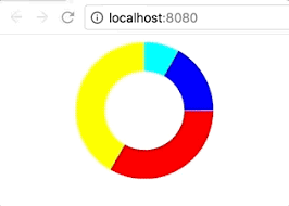 Pie Chart Gif Creating Svg Pie Chart With Vue Js Codeburst