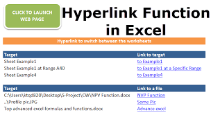 excel functions hyperlink excel function formula examples how to insert hyperlink