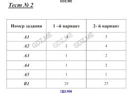 ГДЗ контрольно измерительные материалы по истории класс Волкова Тест 1
