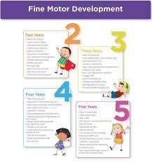 Unfolded Motor Development Chart Motor Development Chart