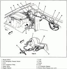 s10 engine diagram wiring library 2000 chevy s10 engine diagram 97 blazer wont crank new battery beautiful