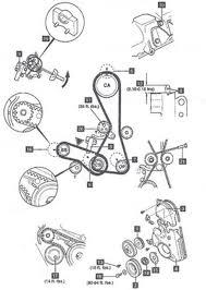 30 inspirational 1998 mitsubishi eclipse serpentine belt diagram mitsubishi 4g64 engine wiring diagram 1998 mitsubishi eclipse serpentine belt diagram awesome mitsubishi 2 4 timing marks car image ideas