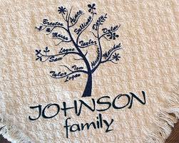 Family Tree Art 18787