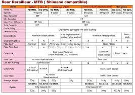 Microshift Rd M25s L Short Long 7 8 Speed Rear Derailleur