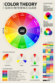 color theory basics for artists with chart color theory wheel