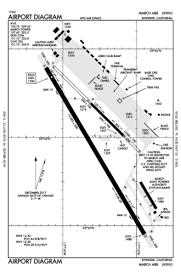 Soca Airport Charts Kriv March Arb