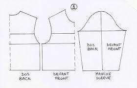Raglan Sleeve Pattern Amazing How To Draw The Pattern For A Raglan Sleeve In The Mood For Couture