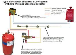 fire alarm wiring methods solidfonts addressable fire alarm wiring diagram nilza net