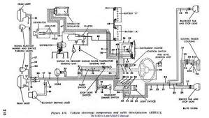 1964 willys truck wiring diagram wiring diagram libraries 1964 willys jeep wiring diagram wiring diagram schematics51 willys wiring harness willys truck wiring diagram wiring