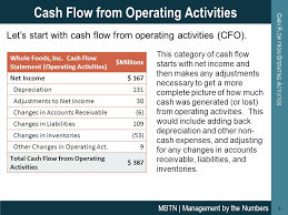 Creating A Cash Flow Statement Cash Flow Statement This Module Provides An Introduction To The Cash